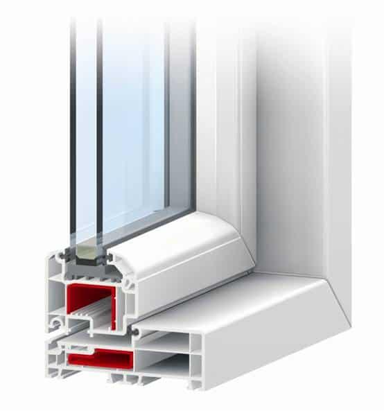 Pvcfönster allmogefönster Nordline